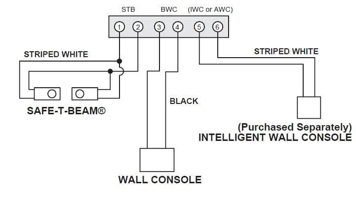 genie garage door openers sensor wiring diagrams 33 genie garage door opener wiring diagram wiring diagram list  33 genie garage door opener wiring