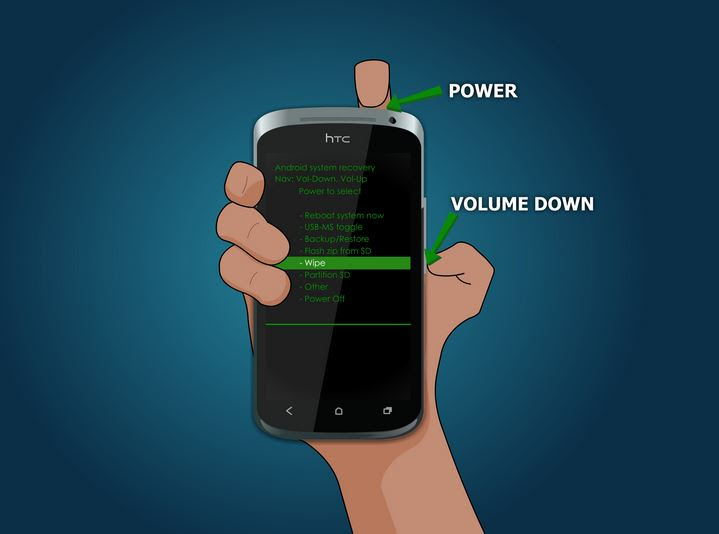 Reset a HTC smartphone when it is locked out | Blugga