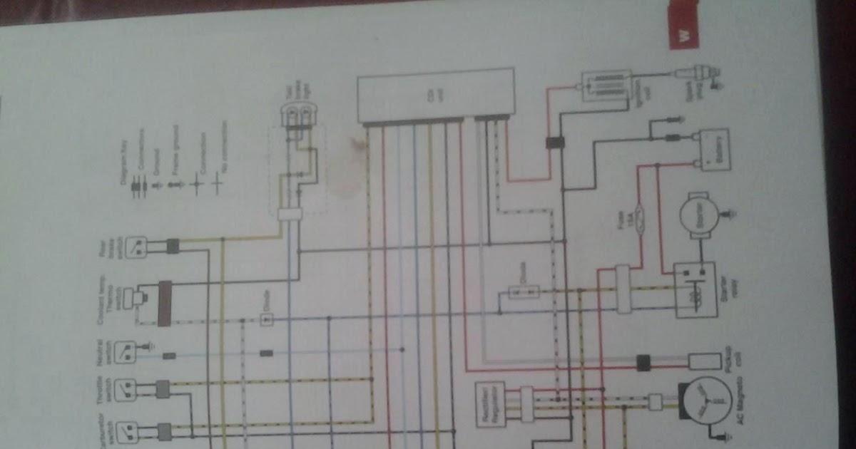 Fuse Box Diagram Scion Tc 2005