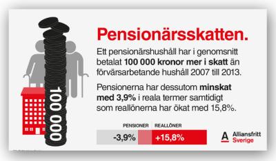 Pensionärsskatt