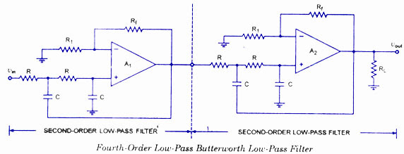 Fourth Order Low-pass butterworth low-pass filter