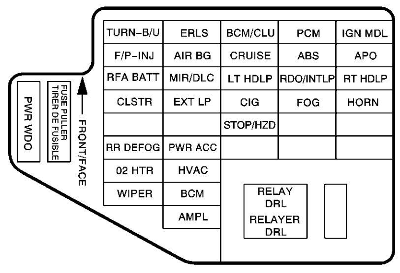 Fuse Box Chevy Malibu 2004 - Wiring Diagram