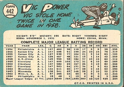 Vic Power (back) by you.