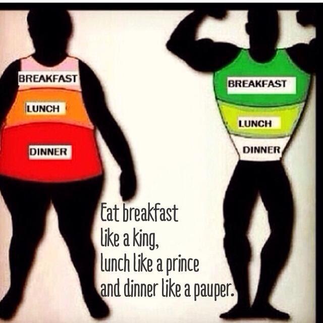 Breakfast Like A King Lunch Like A Prince And Dine Like A Pauper
