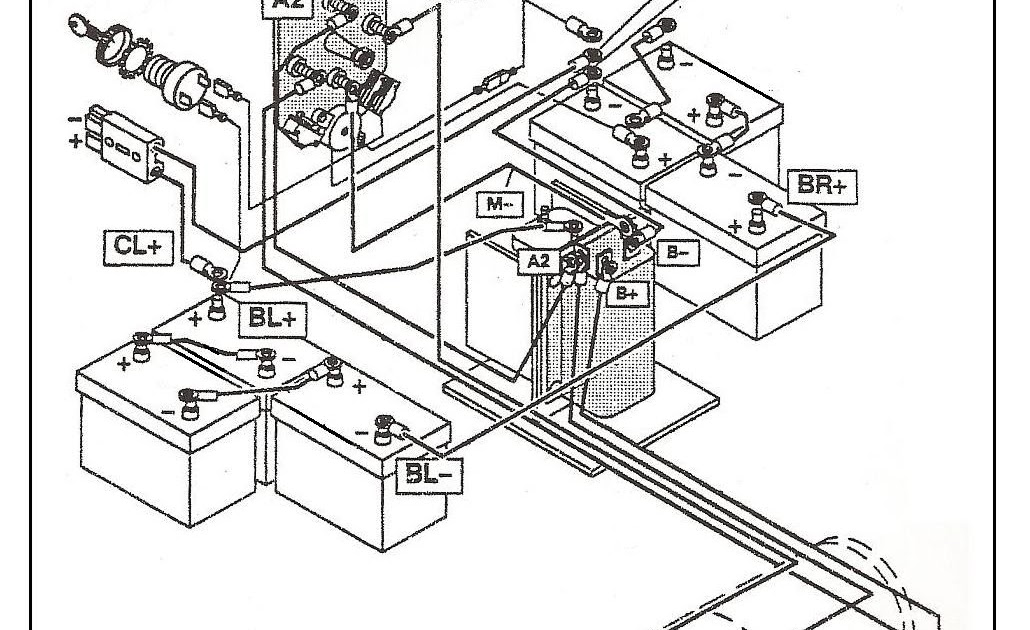 1992 Ezgo Golf Cart Wiring Diagram