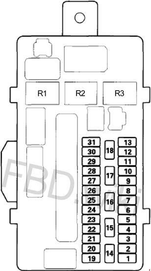 Acura Tsx 2009 2014 Fuse Box Diagram