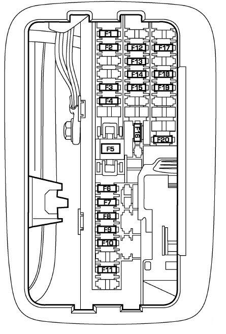 92 Dodge Dakotum Fuse Box Diagram