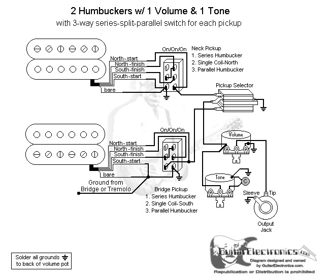 Wiring Diagram 2 Humbuckers 1 Tone 1 Volume 2 Mini Switches Toggles For Coil Taps My Les Paul Forum