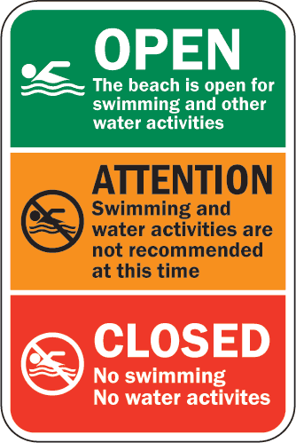 Beach: Open, Attention and Closed
