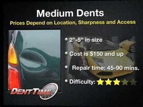 How Much Does Paintless Dent Repair/Removal Cost? San