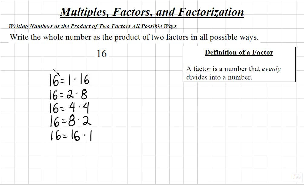 Classroom Arithmetic Writing Numbers As The Product Of Two