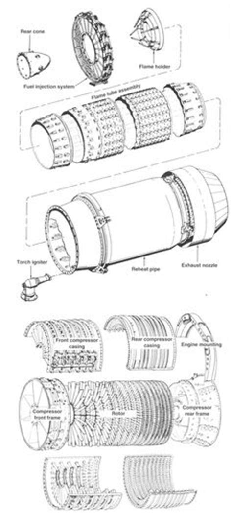 turbine engine diagram - Google Search | Engineering