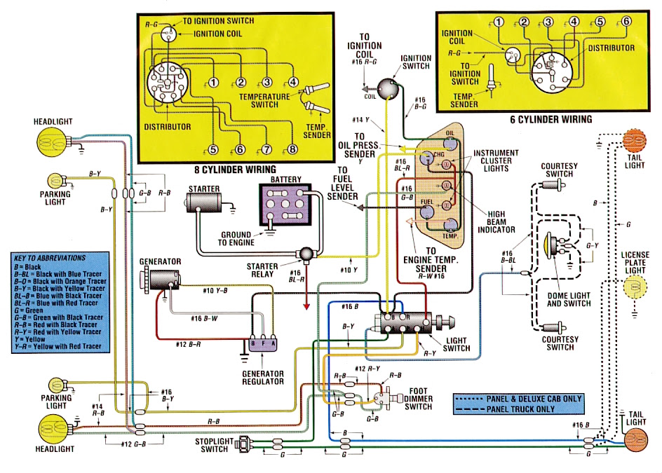 Diagram Ford F100 Truck Wiring Diagrams Full Version Hd Quality Wiring Diagrams Modwiring18 Newsetvlucera It