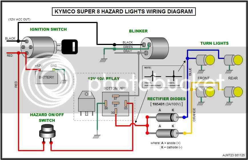 20 Unique 12vdc Relay Wiring Diagram