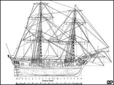 Drawing of HMS Ontario by Arthur Britton Smith