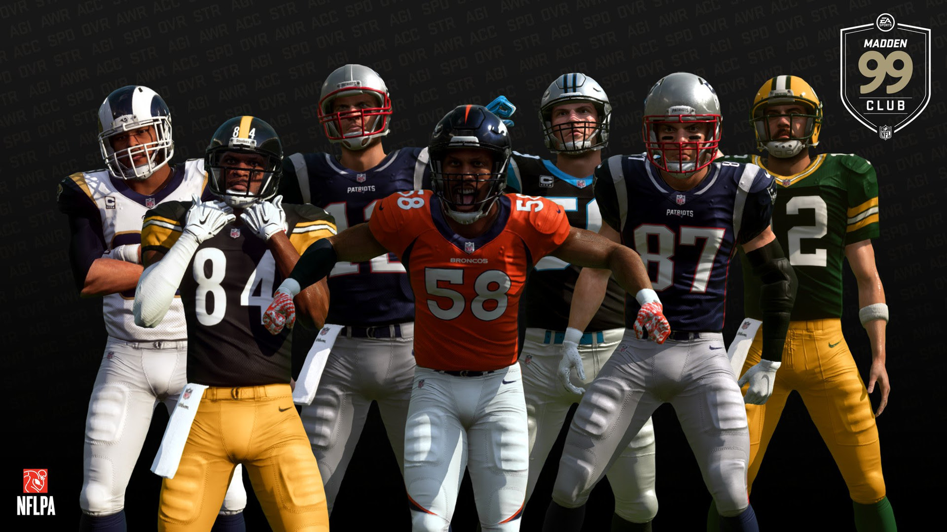 Madden NFL 19 ratings: Seven players now share coveted 99 Overall  NFL  Sporting News