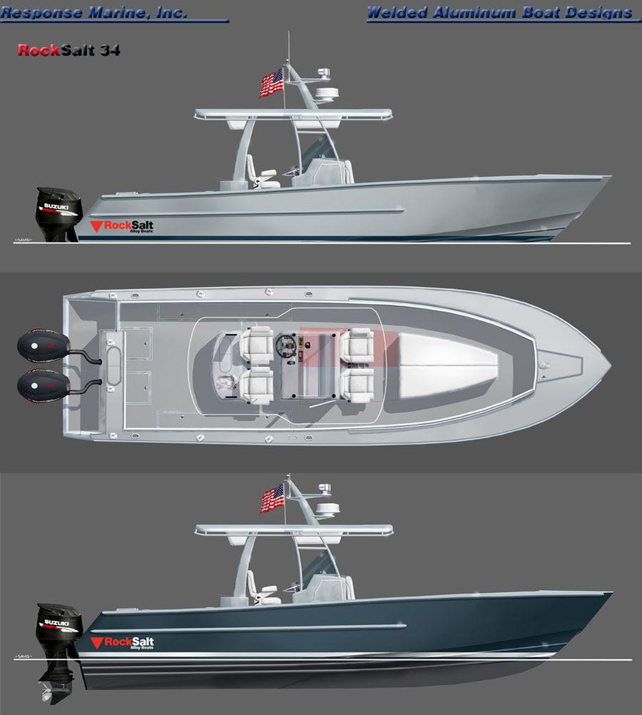 Alloy boat building | Nakl