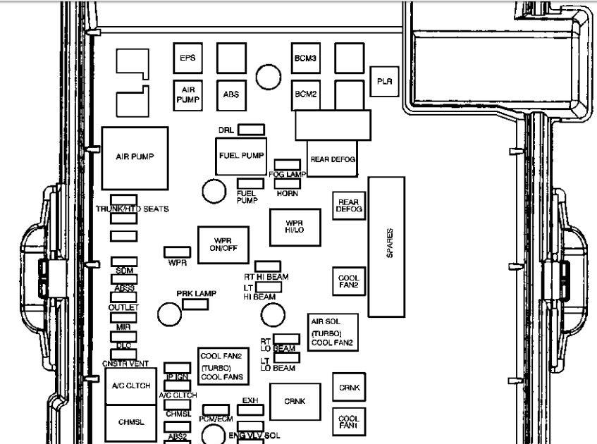Pontiac G5 Fuse Box Location