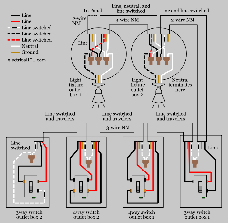Diagram Diagram 3 Way Switch Wiring Diagram Residential Full Version Hd Quality Diagram Residential