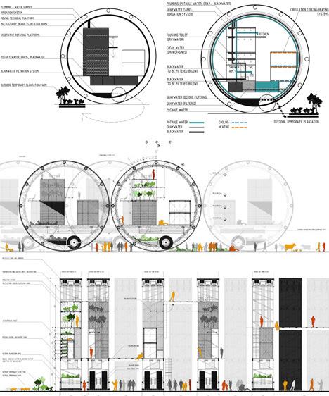 Bayangkan sebuah bangunan besar dibungkus  dalam sebuah cincin dan sanggup bergerak layaknya  Wow, Desain Rumah yang Bisa Menggelinding