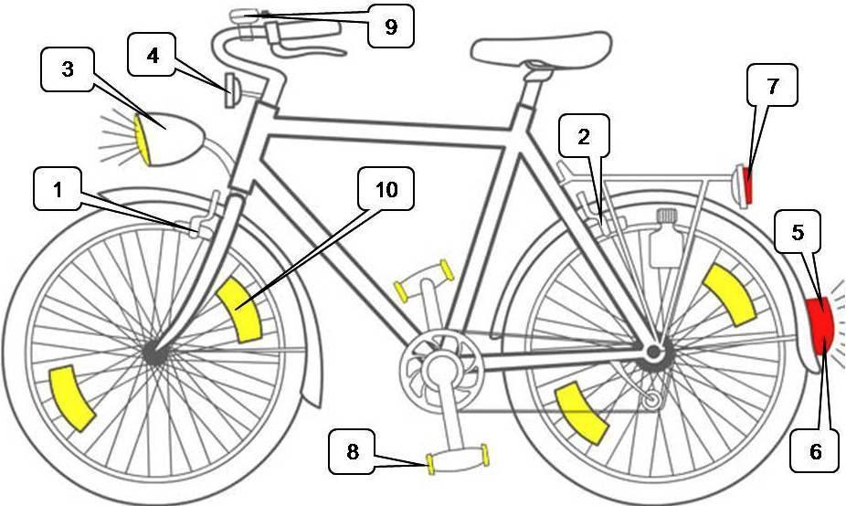 verkehrssicheres fahrrad ausmalbild  vorlagen zum