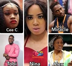 Here Is The Analysis So Far,Making Miracle The 2018 Winner Of BBNaija. Take A Look!