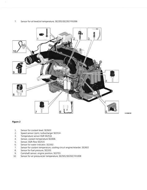 Dt466 Oil Temp Sensor Location. Diagram. Wiring Diagram Images