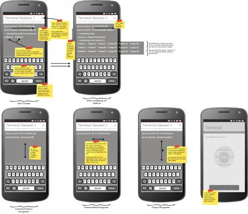 terminal ubuntu phones 500x432 Id preparándoos para usar la consola en vuestros smartphones con Ubuntu