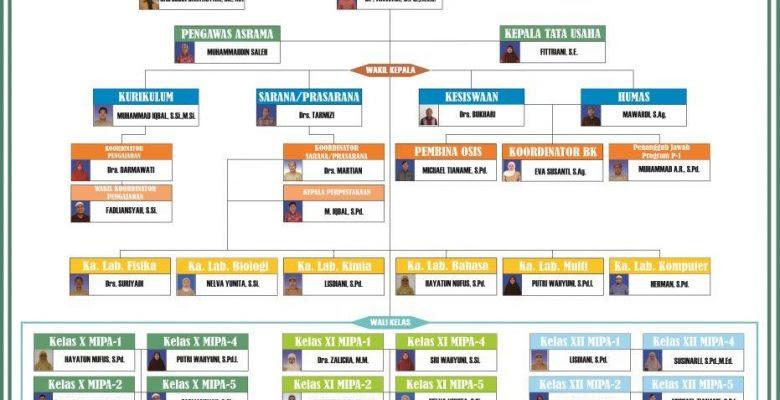 Contoh Spanduk Struktur Organisasi - contoh desain spanduk