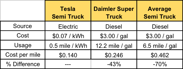 Average Cost Of A Tesla - All The Best Cars