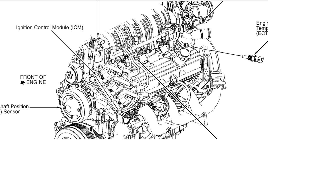 2000 Buick Lesabre Engine Diagram Wiring Diagram Float Day Float Day Emilia Fise It