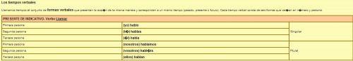 http://www.educa.jcyl.es/educacyl/cm/gallery/Recursos%20Infinity/aplicaciones/lengua/recursos/verbos/los_tiempos_verbales.htm