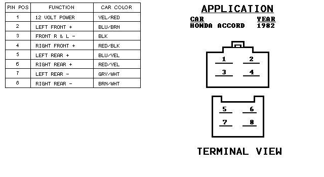 2002 Honda Civic Radio Wiring Diagram Pdf