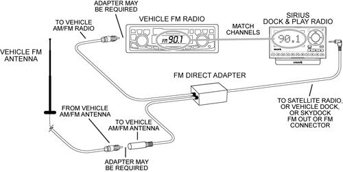 Siriu Radio Wiring Harnes