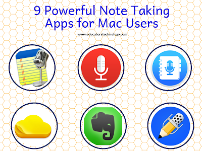 9 Powerful Note Taking Apps for Mac Users