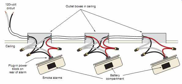 Home Fire Alarm 4 To 3 Wire Wiring Diagram 06 Impala Fuse Box Diagram Begeboy Wiring Diagram Source