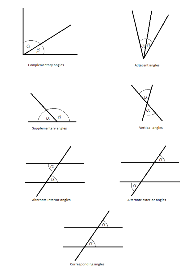 Algebra Worksheet New 349 Algebra Angles Worksheet