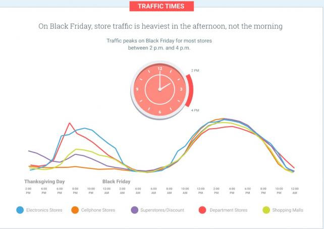 mobile_conversions_Google_Shopping