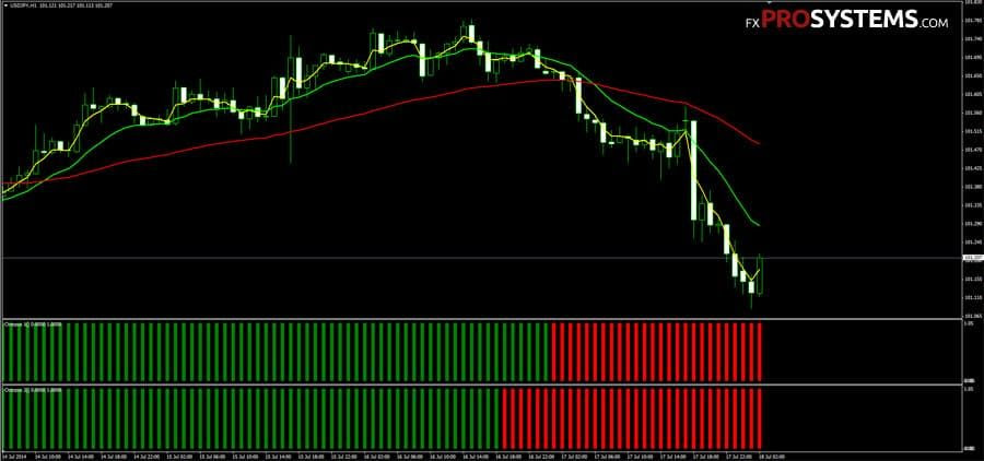 VFX Trading System » Free Forex MT4 Indicators (mq4 & ex4) » Best Metatrader Indicators