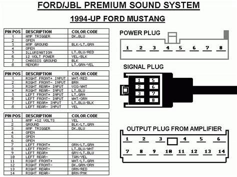 Ford Mach 460 Wiring Diagram
