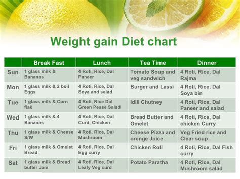 daily  plot fit exercising weight clear linear unit hindi