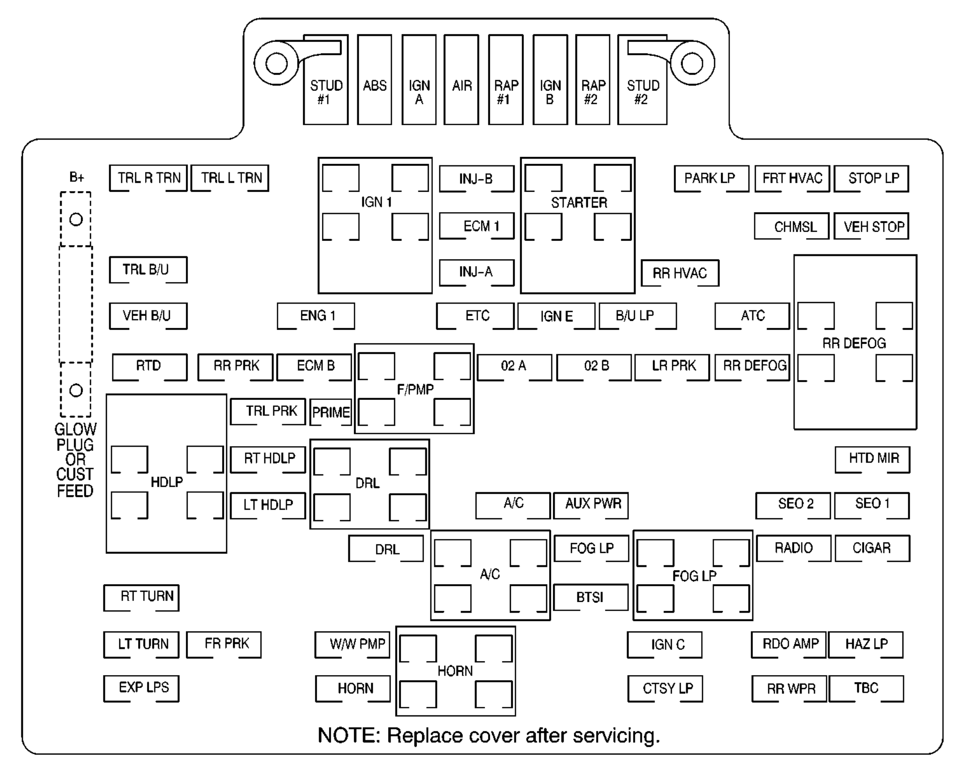 2008 Chevy Cobalt Fuse Box Diagram Wiring Site Resource