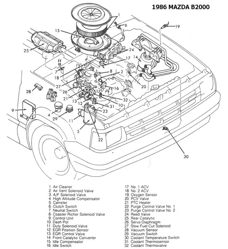 Mazda Luce Wiring Diagram Bege Wiring Diagram