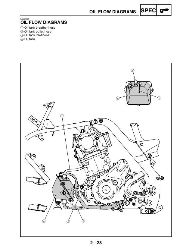 Diagram 06 Raptor 700 Wiring Diagram Full Version Hd Quality Wiring Diagram Customwiringdfw Media90 It