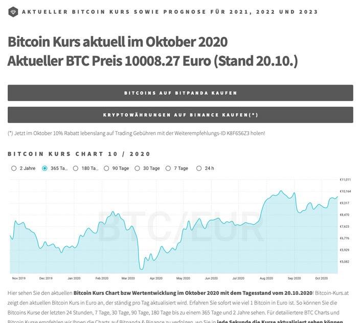 bitcoin price heute