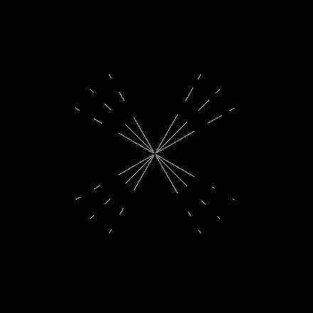 Unit Circle Measures – unit circle