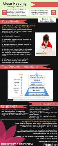 Close Reading Infographic