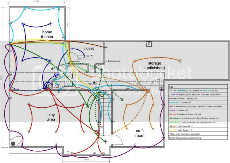 diy home wiring diagram home wiring and electrical diagram. Black Bedroom Furniture Sets. Home Design Ideas