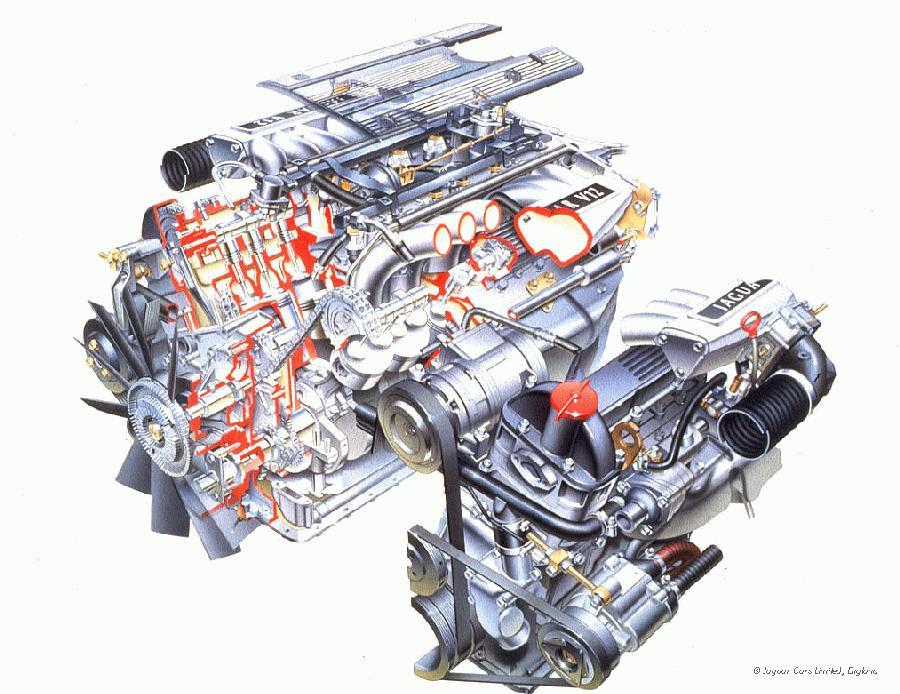 Jaguar Engine Diagram Cutaway