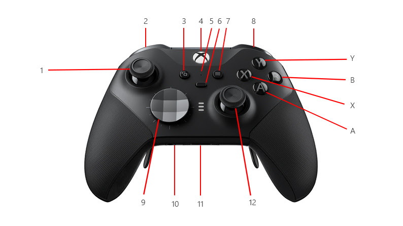 Xbox Wireles Controller Diagram